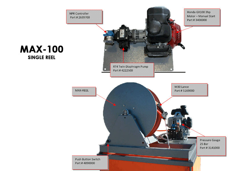 SprayMax '100' Deckmount Sprayers